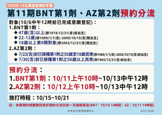 1006-2第11期預約分流-01