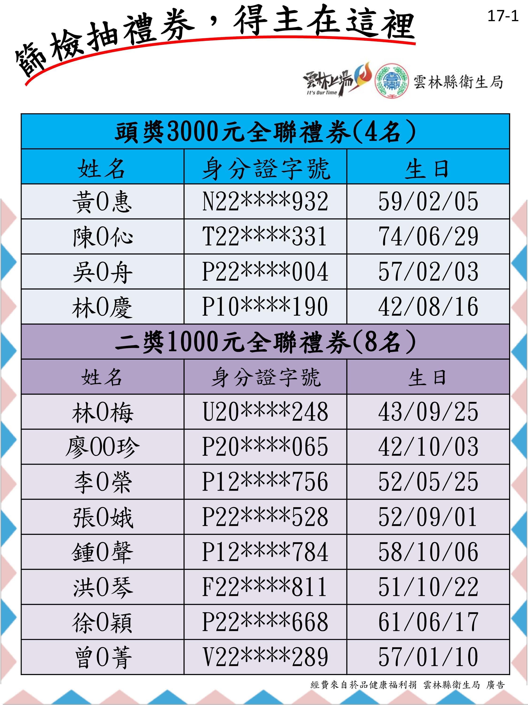 得獎名單公告_001