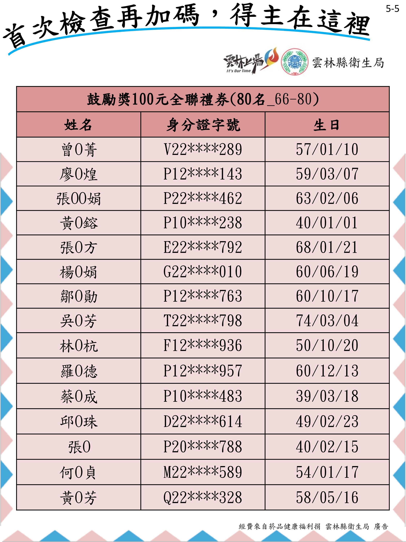 得獎名單公告_022