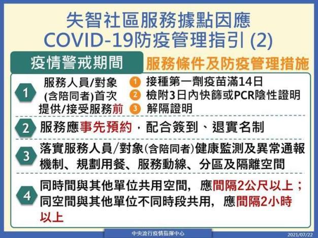 失智社區服務據點因應COVID-19防疫管理指引(2)