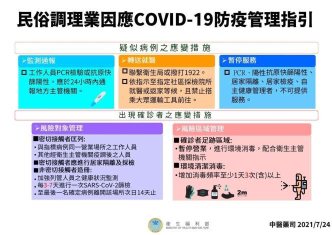 民俗調理業因應COVID-19防疫管理指引-2