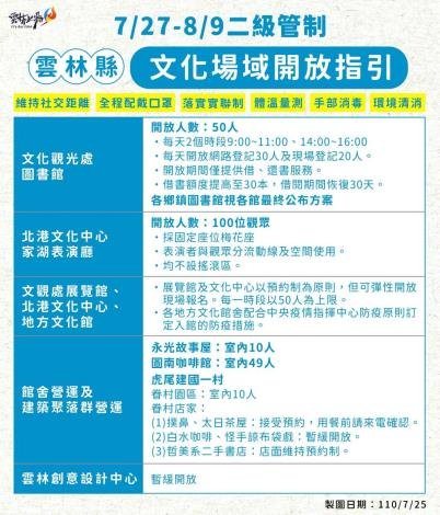 雲林縣文化場域開放指引