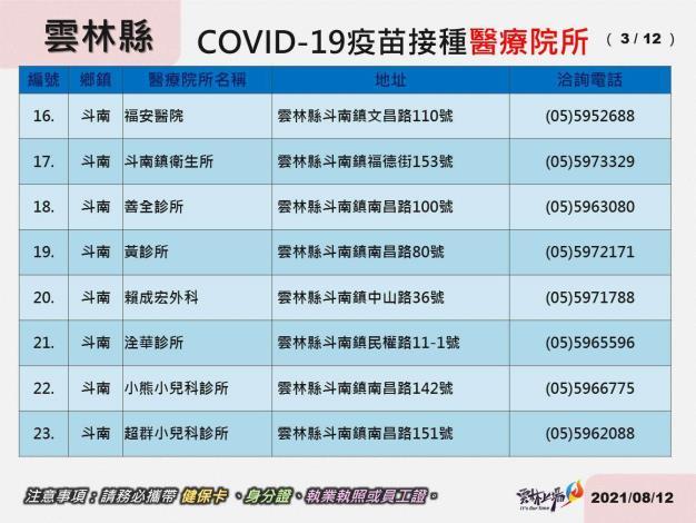 雲林縣COVID-19疫苗接種醫療院所-3