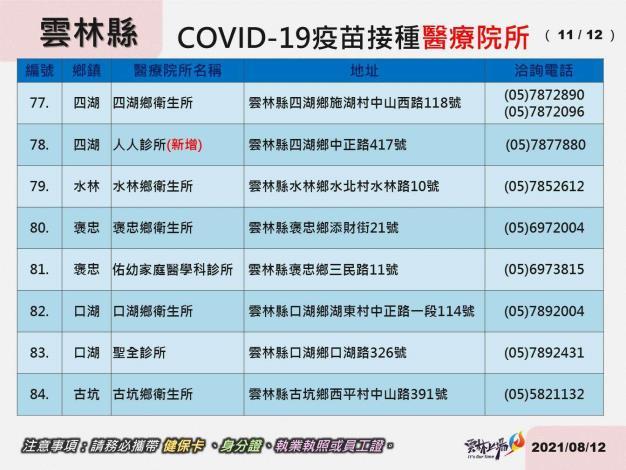 雲林縣COVID-19疫苗接種醫療院所-11
