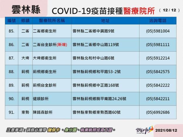 雲林縣COVID-19疫苗接種醫療院所-12