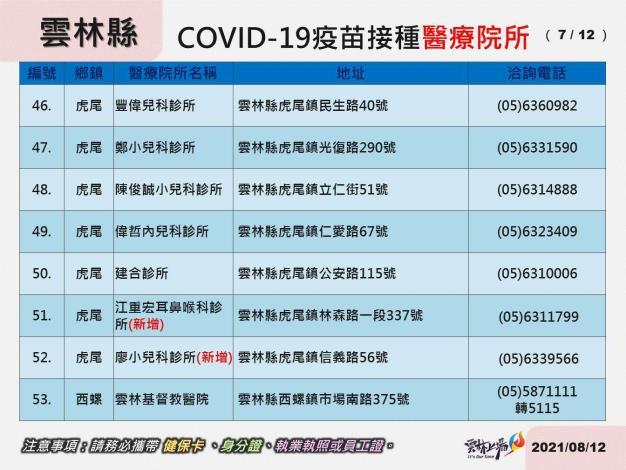 雲林縣COVID-19疫苗接種醫療院所-7