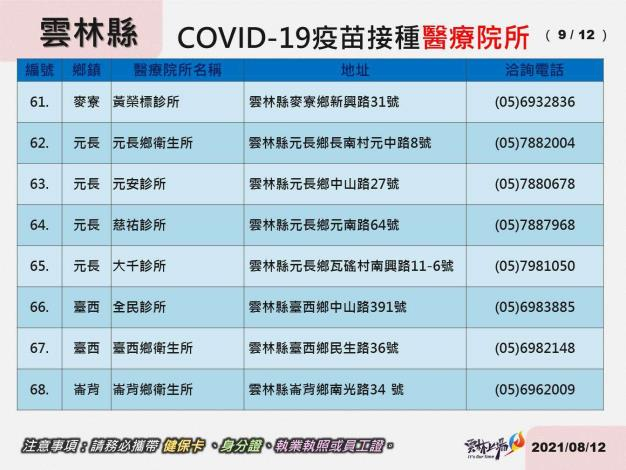 雲林縣COVID-19疫苗接種醫療院所-9