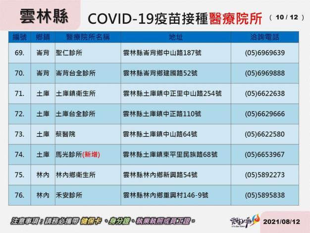 雲林縣COVID-19疫苗接種醫療院所-10