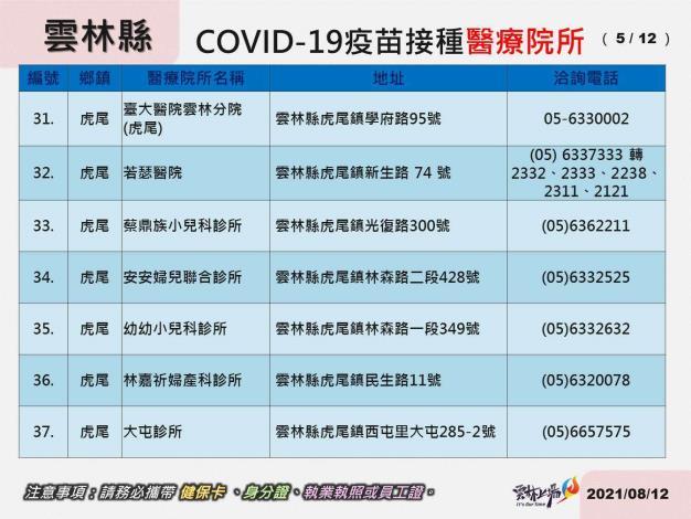 雲林縣COVID-19疫苗接種醫療院所-5