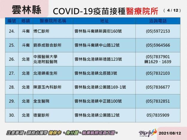 雲林縣COVID-19疫苗接種醫療院所-4