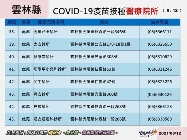 雲林縣COVID-19疫苗接種醫療院所-6