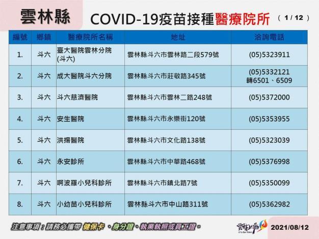 雲林縣COVID-19疫苗接種醫療院所-1