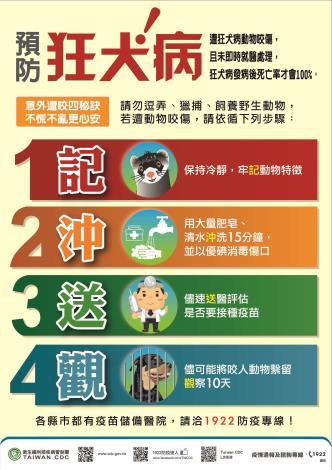 台西鄉衛生所二月防疫宣導第一次