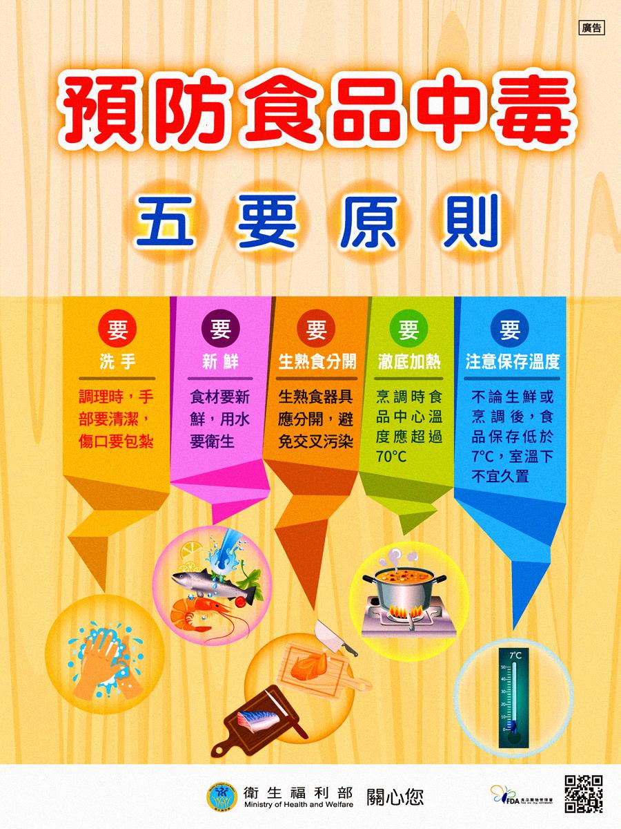 預防食物中毒五原則   【斗六巿衛生所關心您】